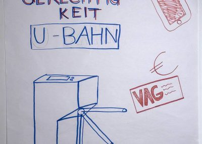 3. Jugendforum 2020752_0029-1 Kopie