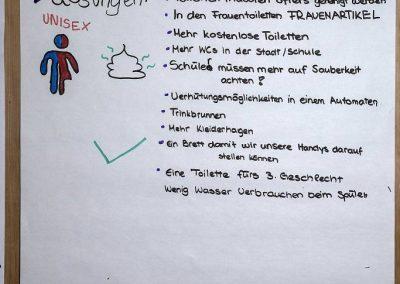3. Jugendforum 2020752_0045-1 Kopie