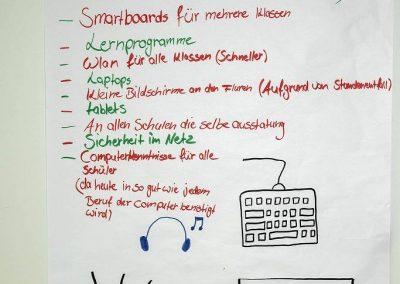 3. Jugendforum 2020752_0073-1 Kopie