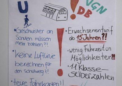 3. Jugendforum 2020752_0075-1 Kopie