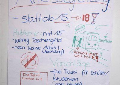 3. Jugendforum 2020752_0077-1 Kopie