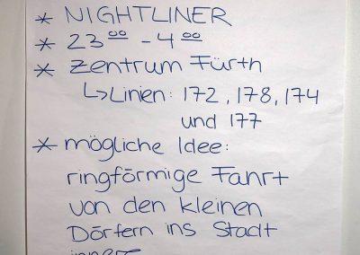 3. Jugendforum 2020752_0083-1 Kopie