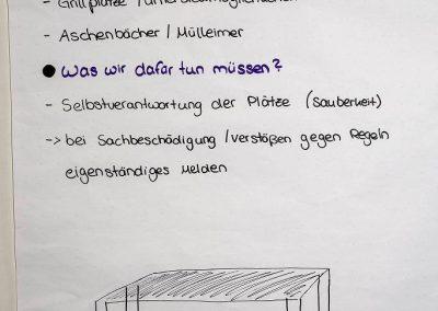3. Jugendforum 2020752_0086-1 Kopie