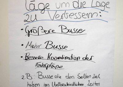 3. Jugendforum 2020752_0091-1 Kopie